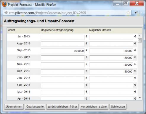 Der Dialog zur Erfassung von Forecastwerten