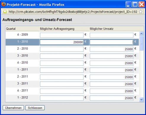 Quartalsweise Projekt-Forecast für Auftragseingang und Umsatz